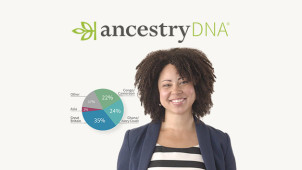 14 Day Free Trial at Ancestry
