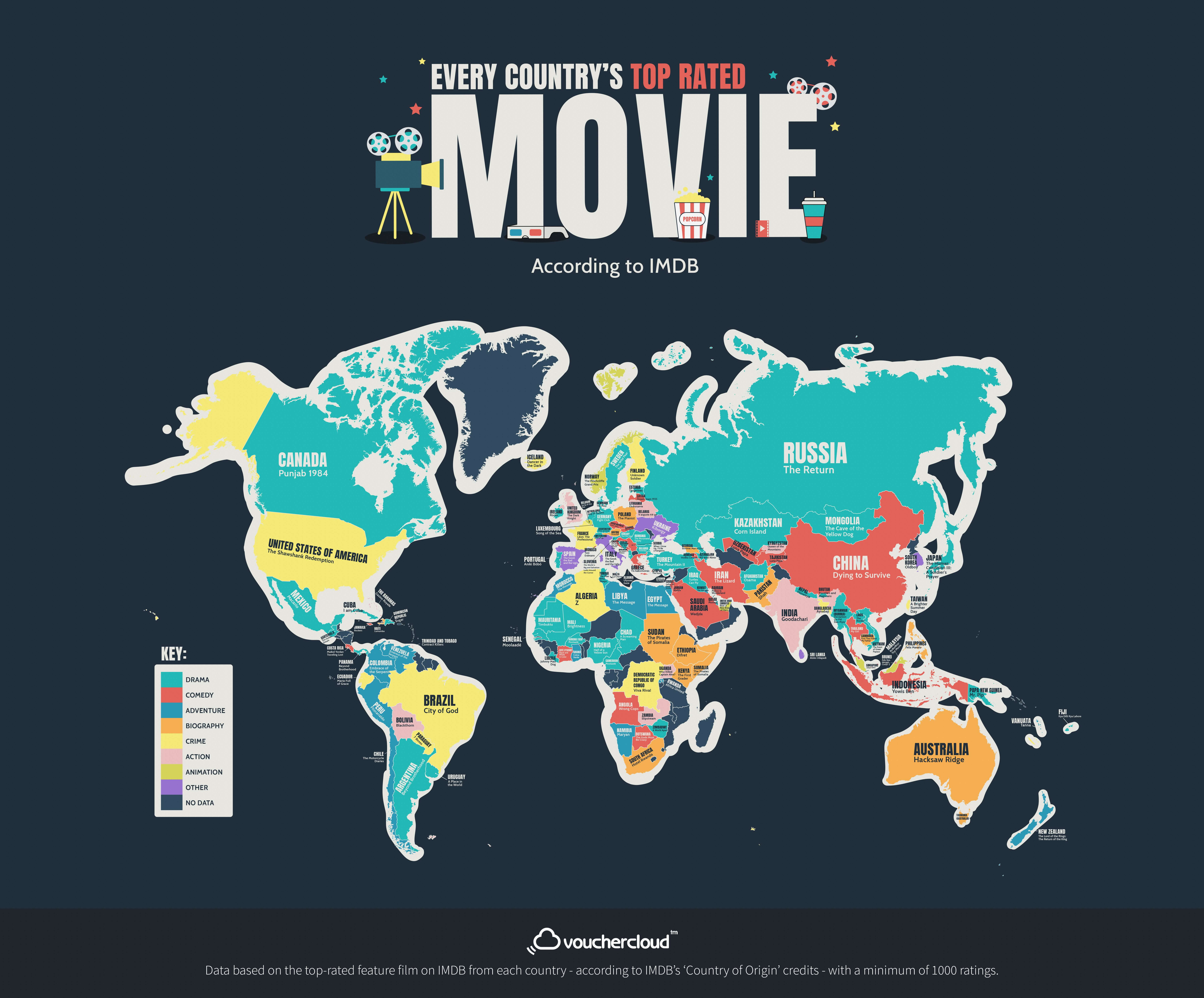 Most Popular Film Produced In Every Country Mapped