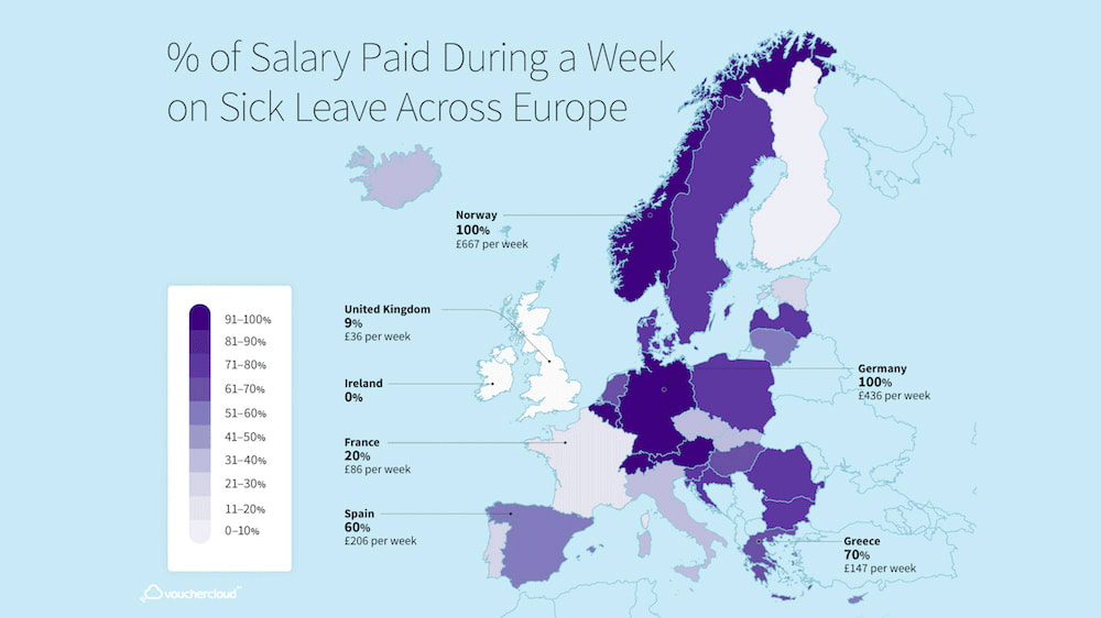 Sick Pay Across Europe