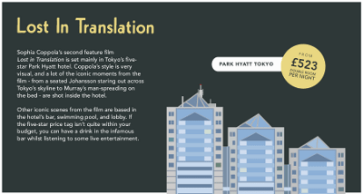 Hotel from Lost in Translation