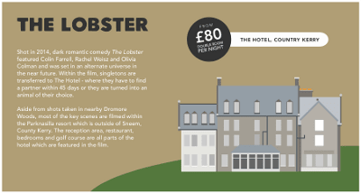 Hotel from The Lobster