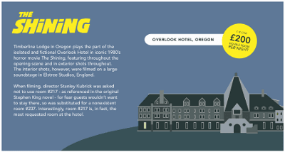 Hotel from The Shining